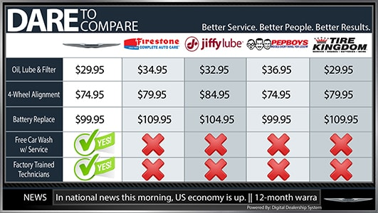 chrysler dare to compare service menu